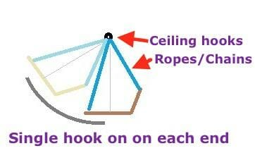 Porch Swing Chain Configuration-Single Hook-Seat Arc Swing
